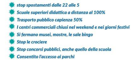 Col nuovo DPCM l'Italia è divisa in tre, Emilia-Romagna è zona gialla